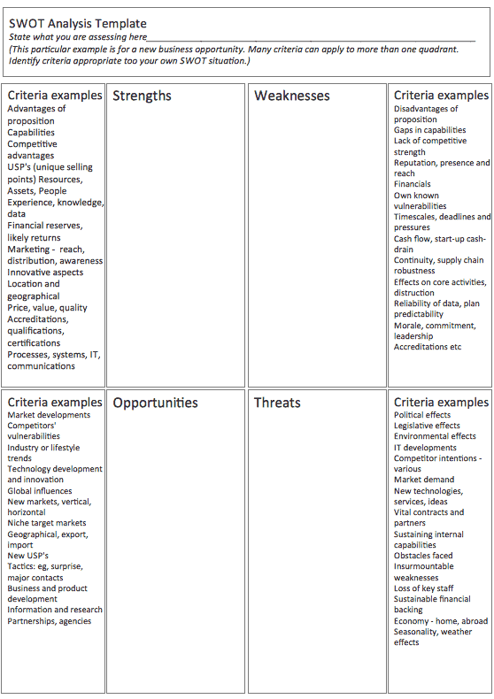 Strategy-management-diagram-SWOT-analysis-matrix-template-b_w-2