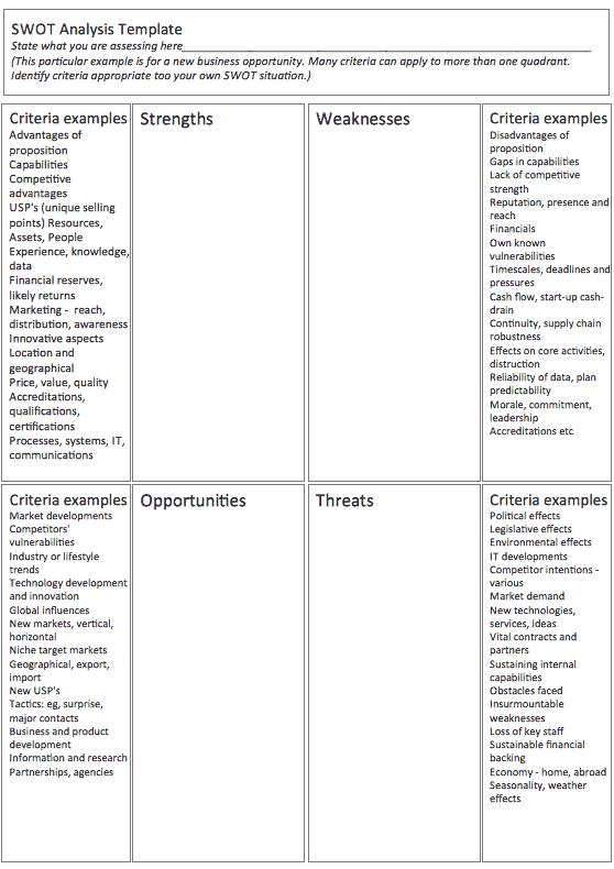 Strategy-management-diagram-SWOT-analysis-matrix-template-b_w-2